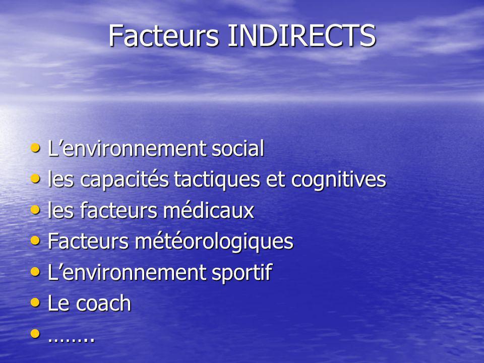 Facteurs INDIRECTS L'environnement social