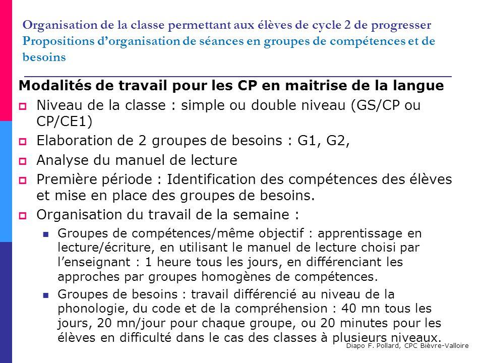 Diapo F. Pollard, CPC Bièvre-Valloire