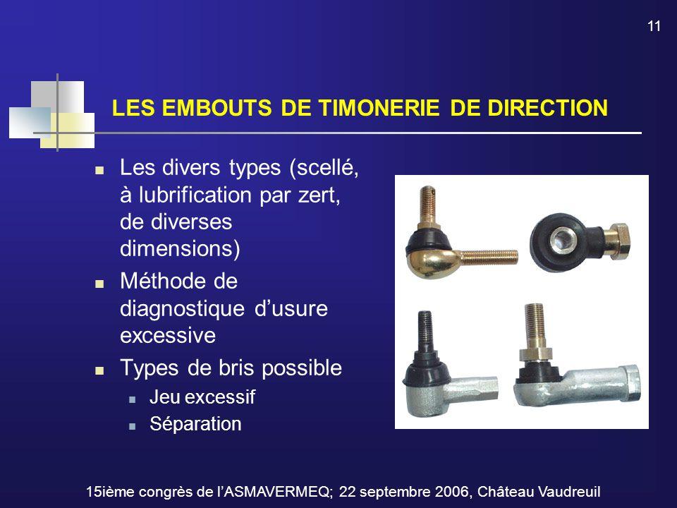 LES EMBOUTS DE TIMONERIE DE DIRECTION