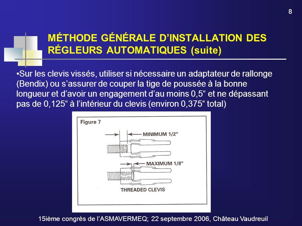 MÉTHODE GÉNÉRALE D'INSTALLATION DES RÉGLEURS AUTOMATIQUES (suite)