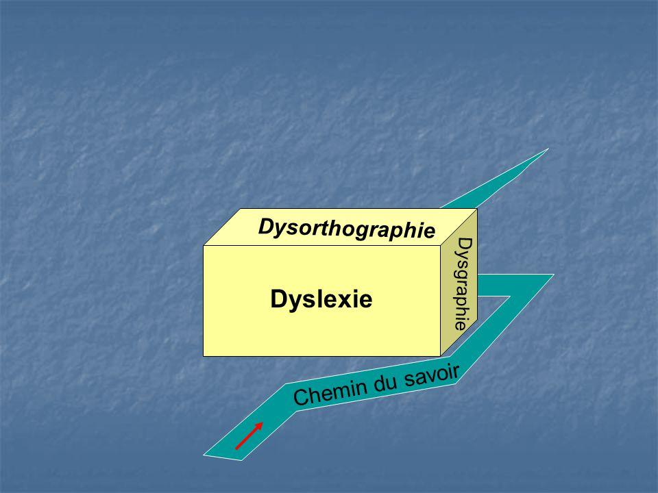 Dyslexie Dysorthographie Dysgraphie Chemin du savoir
