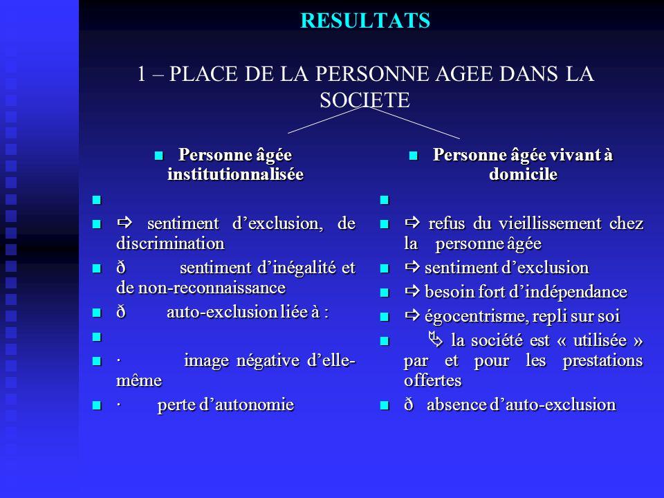 RESULTATS 1 – PLACE DE LA PERSONNE AGEE DANS LA SOCIETE