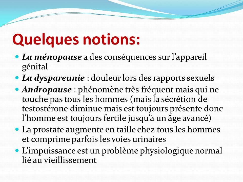 Quelques notions: La ménopause a des conséquences sur l'appareil génital. La dyspareunie : douleur lors des rapports sexuels.