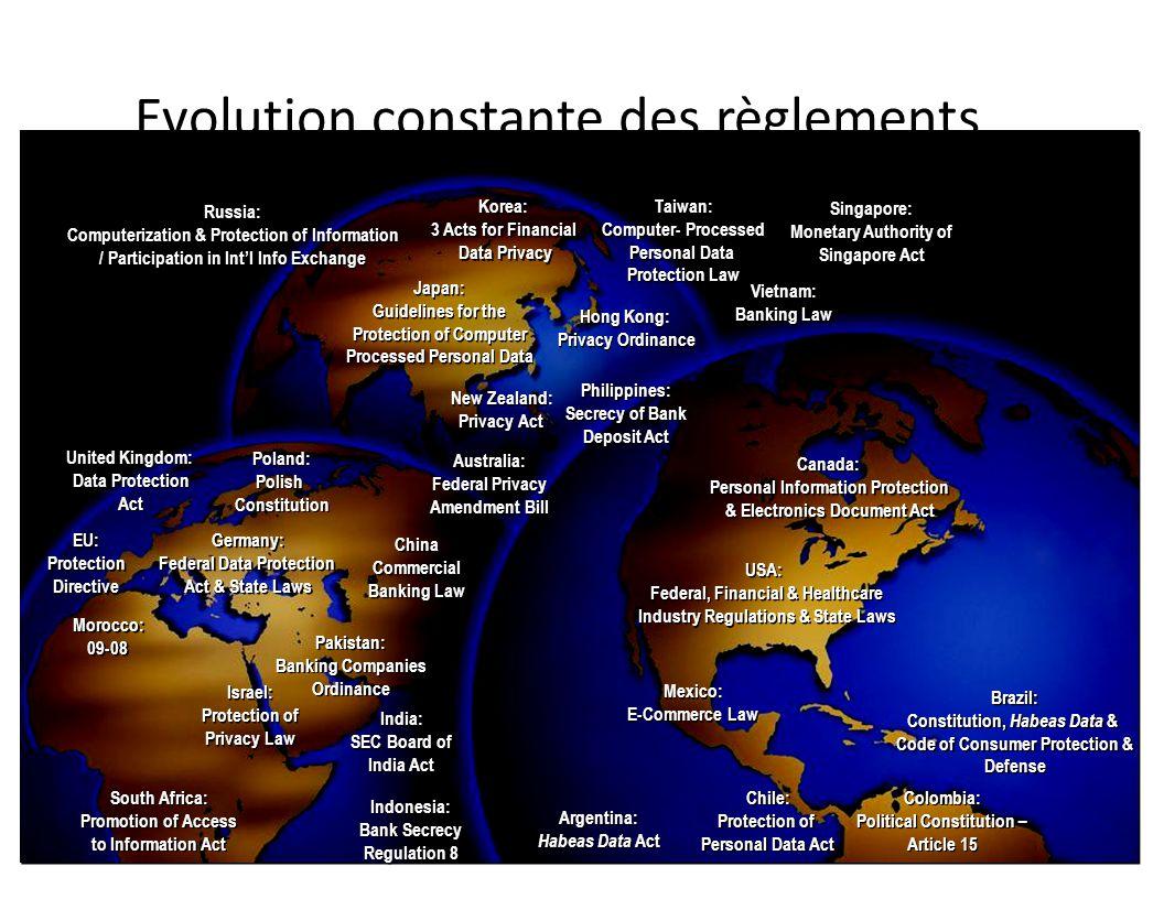 Evolution constante des règlements mondiaux et d industrie