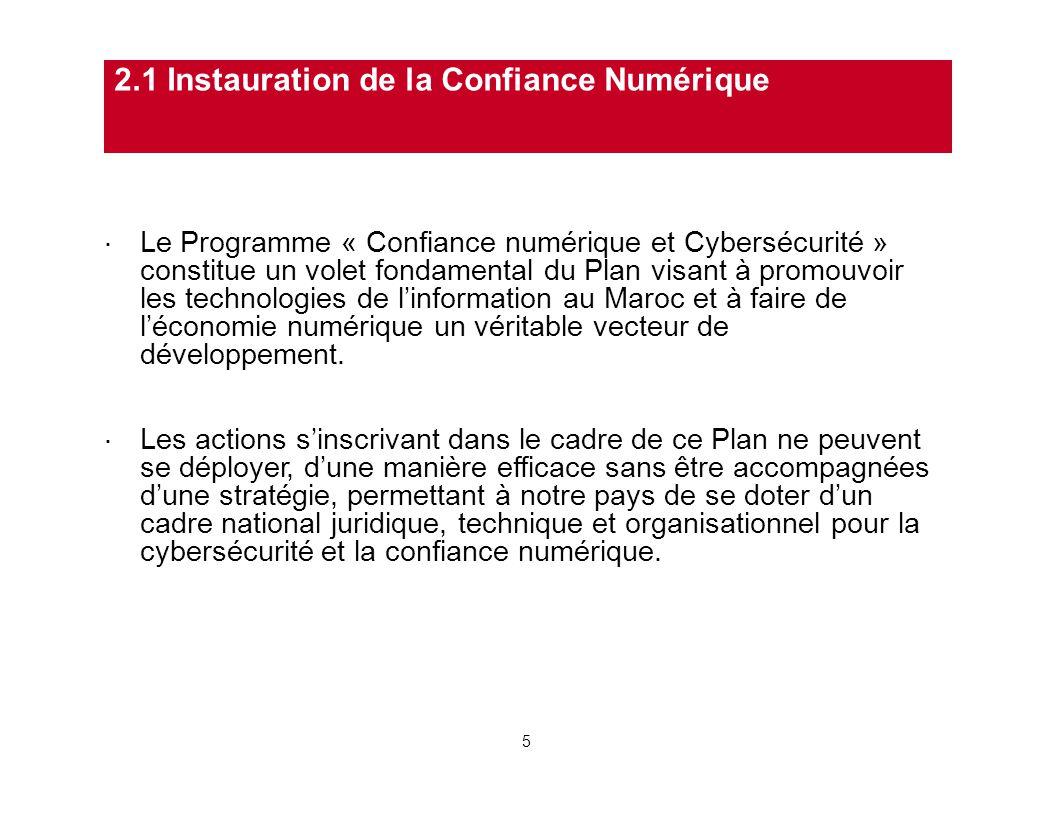2.1 Instauration de la Confiance Numérique