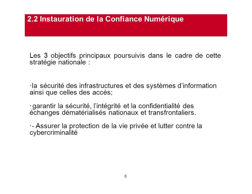 2.2 Instauration de la Confiance Numérique