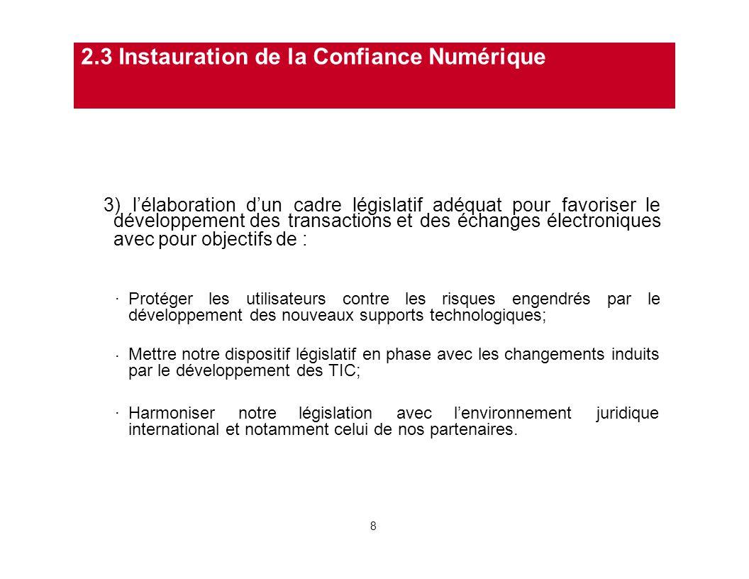 2.3 Instauration de la Confiance Numérique