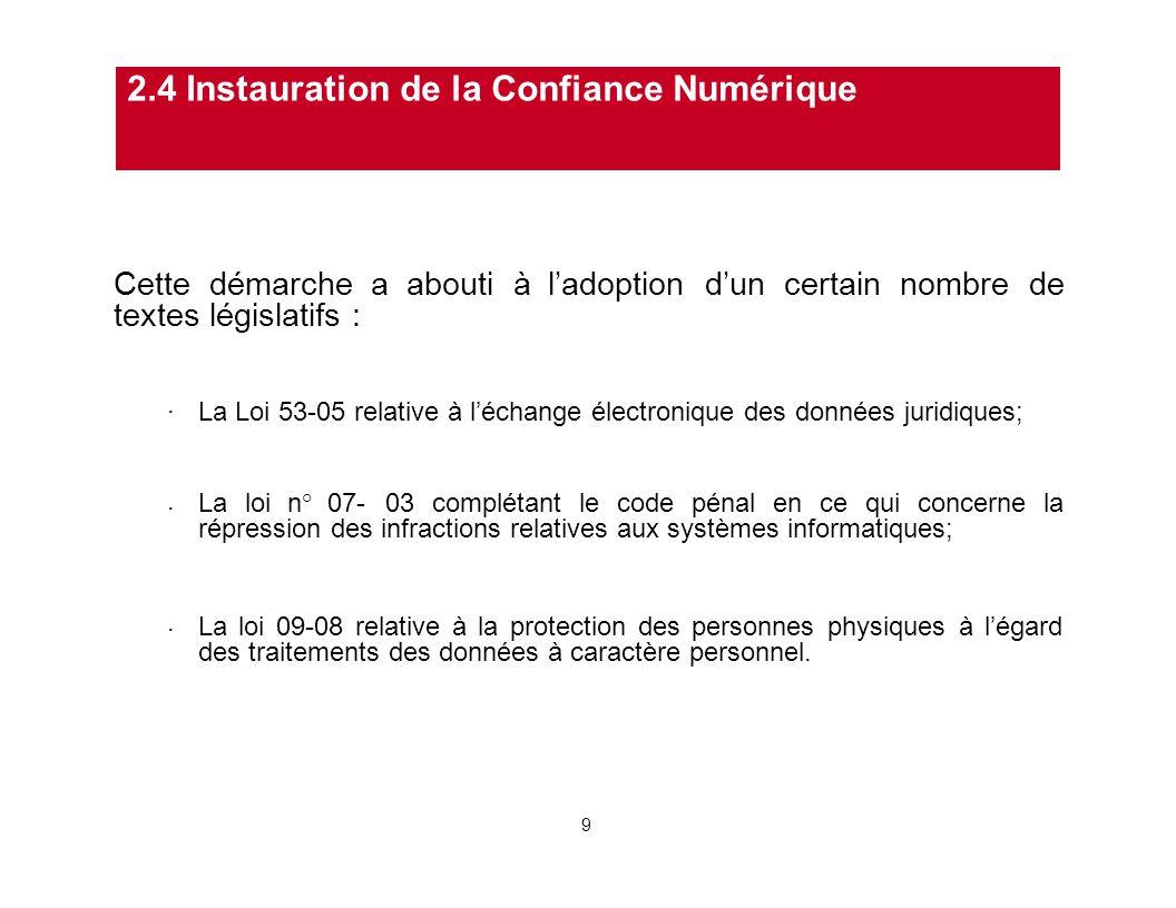 2.4 Instauration de la Confiance Numérique