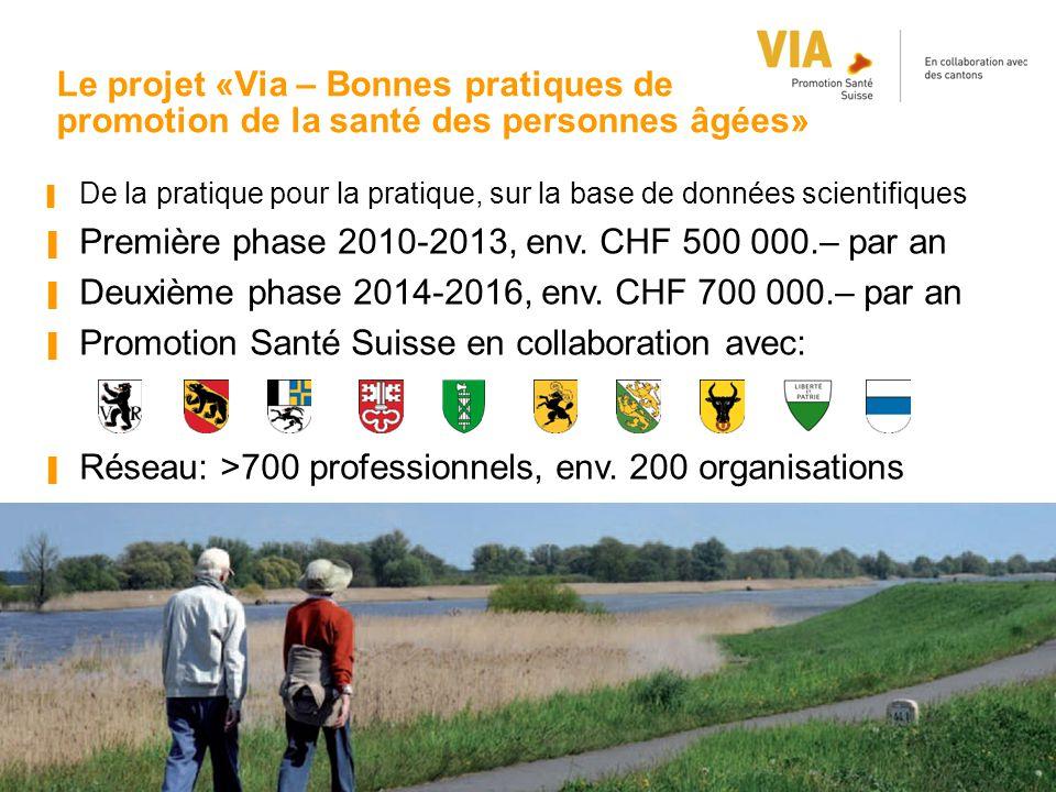 Première phase 2010-2013, env. CHF 500 000.– par an