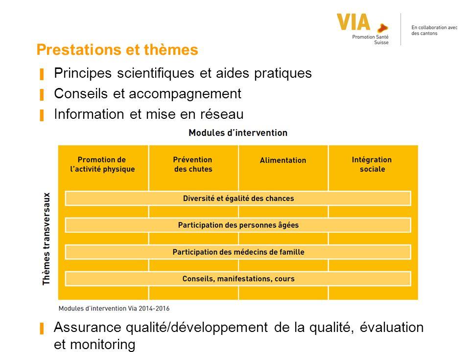 Prestations et thèmes Principes scientifiques et aides pratiques