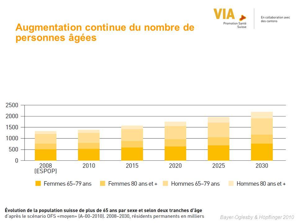 Augmentation continue du nombre de personnes âgées