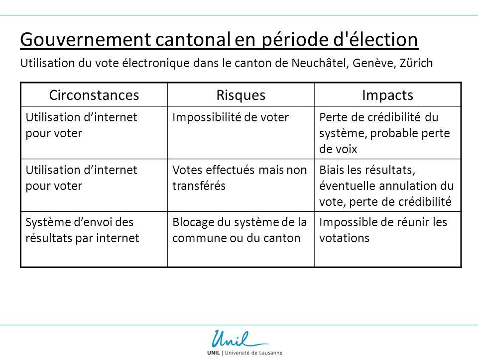 Gouvernement cantonal en période d élection