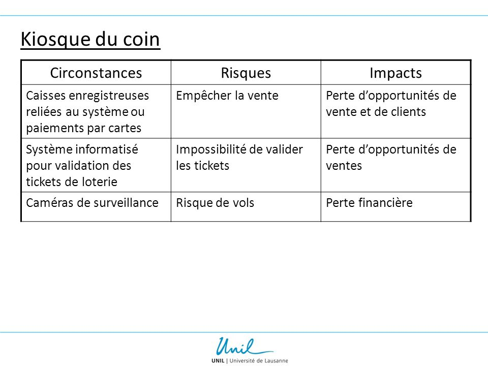 Kiosque du coin Circonstances Risques Impacts