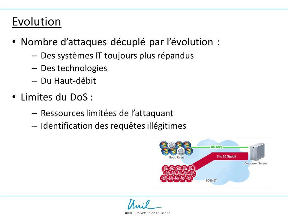Evolution Nombre d'attaques décuplé par l'évolution : Limites du DoS :