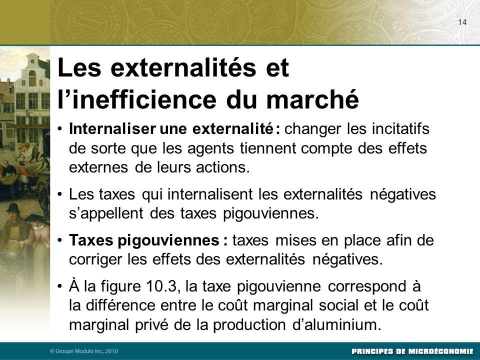 Les externalités et l'inefficience du marché