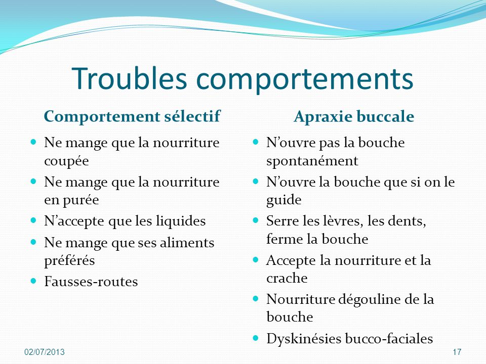 Troubles comportements