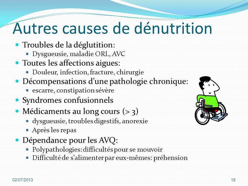 Autres causes de dénutrition