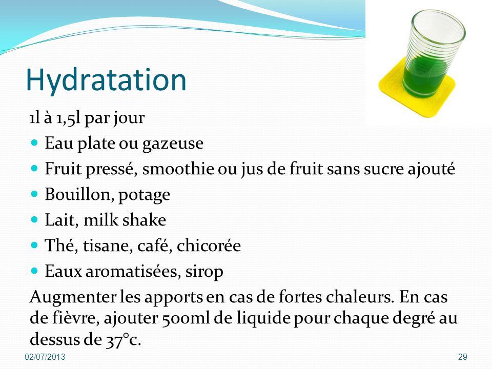 Hydratation 1l à 1,5l par jour Eau plate ou gazeuse