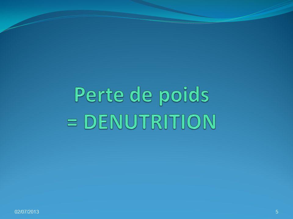 Perte de poids = DENUTRITION