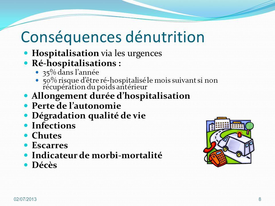 Conséquences dénutrition