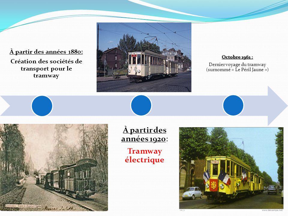 Création des sociétés de transport pour le tramway