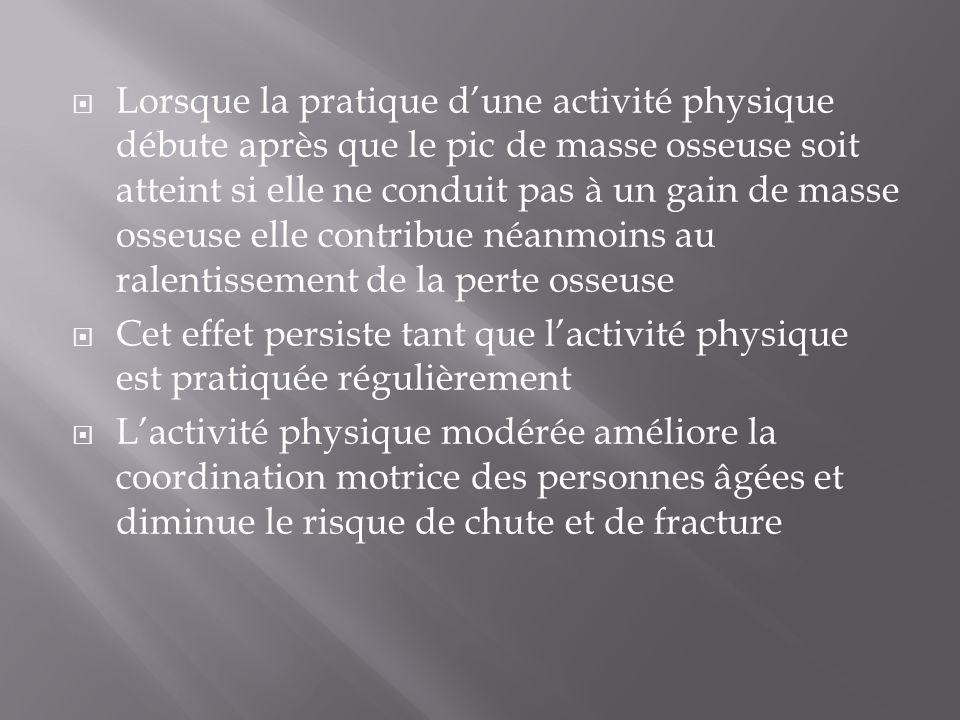 Lorsque la pratique d'une activité physique débute après que le pic de masse osseuse soit atteint si elle ne conduit pas à un gain de masse osseuse elle contribue néanmoins au ralentissement de la perte osseuse