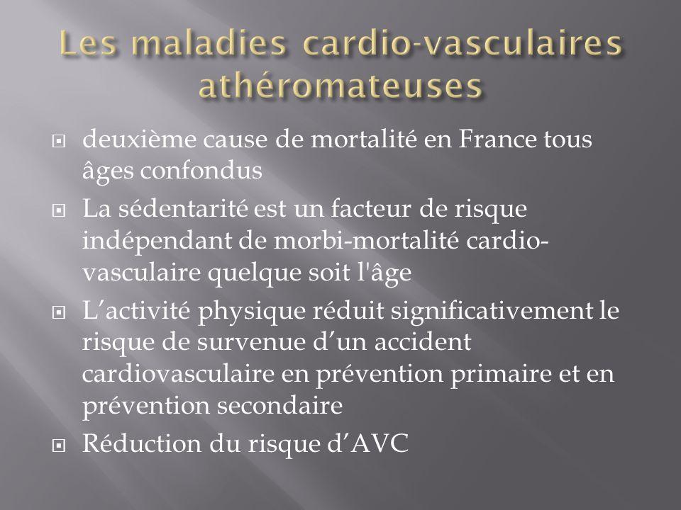 Les maladies cardio-vasculaires athéromateuses