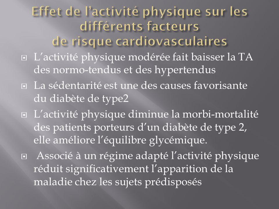 Effet de l'activité physique sur les différents facteurs de risque cardiovasculaires