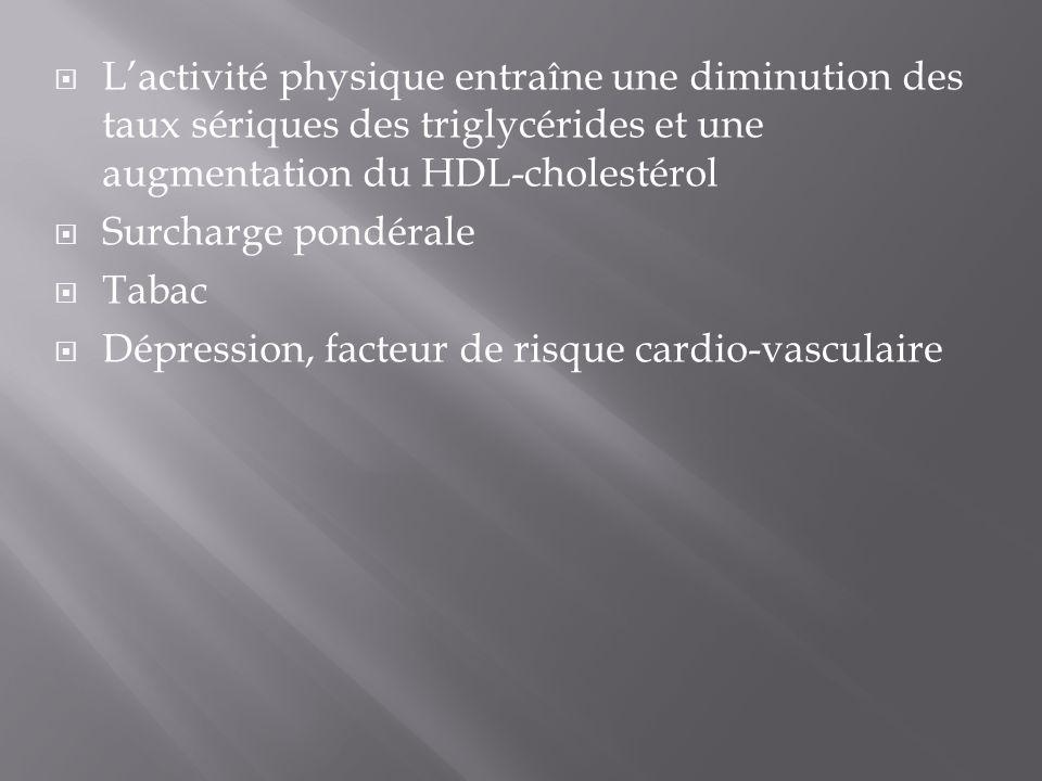 L'activité physique entraîne une diminution des taux sériques des triglycérides et une augmentation du HDL-cholestérol