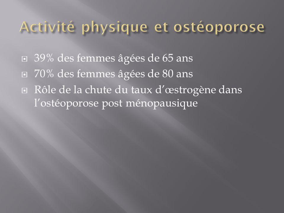 Activité physique et ostéoporose