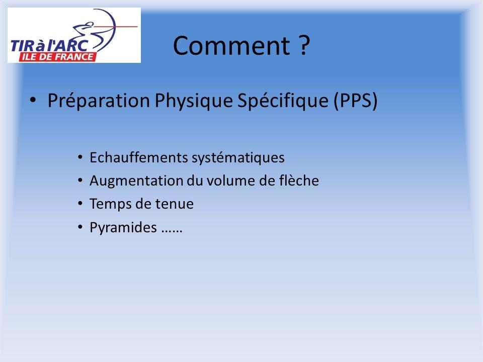 Comment Préparation Physique Spécifique (PPS)