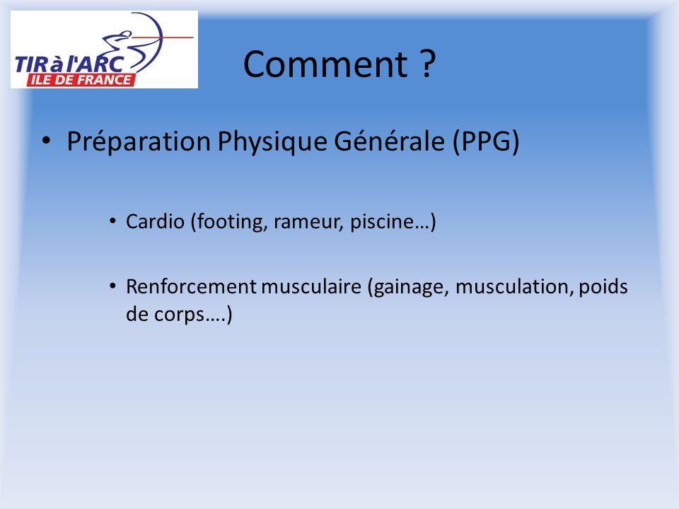 Comment Préparation Physique Générale (PPG)