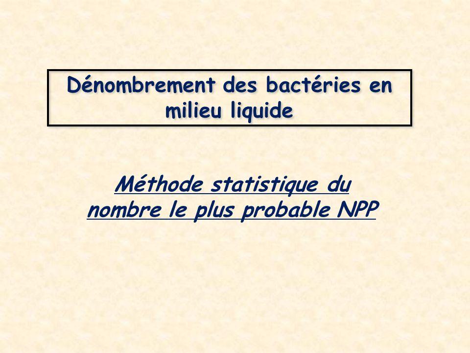 Dénombrement des bactéries en milieu liquide
