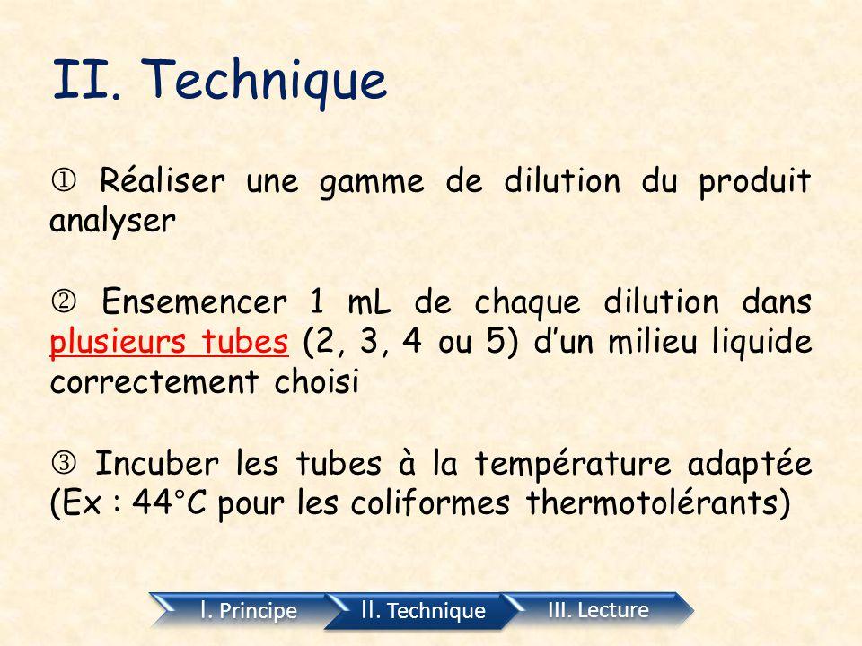 II. Technique  Réaliser une gamme de dilution du produit analyser