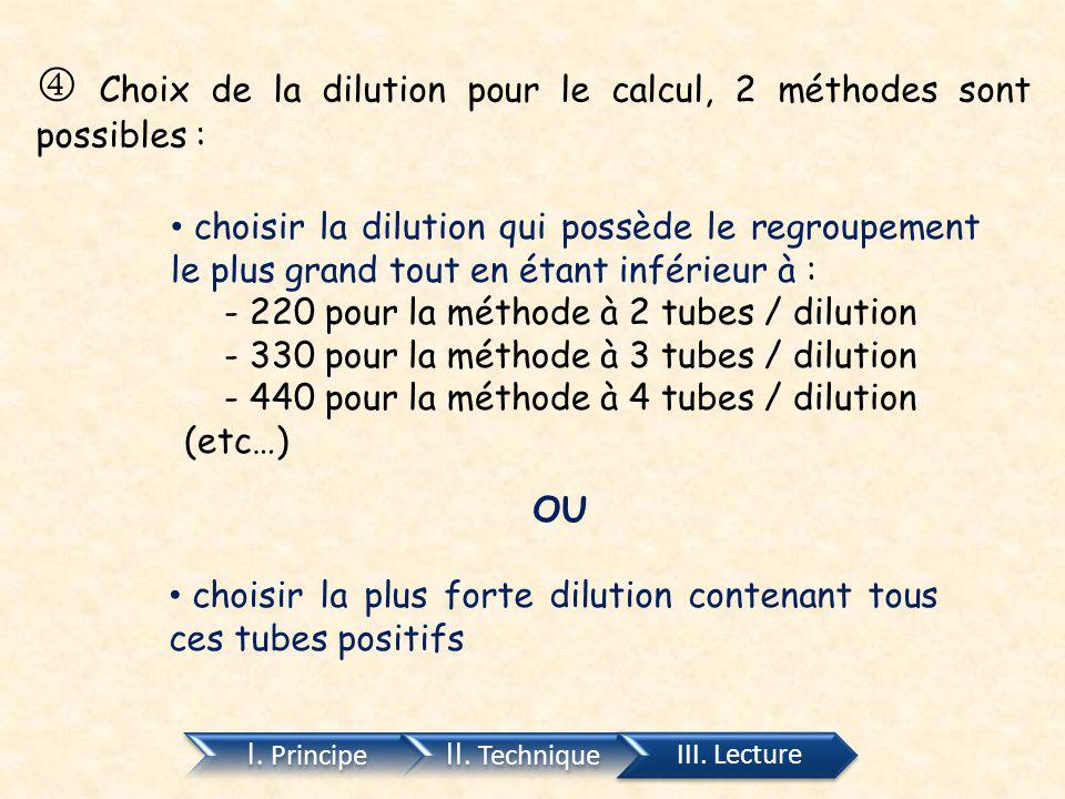  Choix de la dilution pour le calcul, 2 méthodes sont possibles :