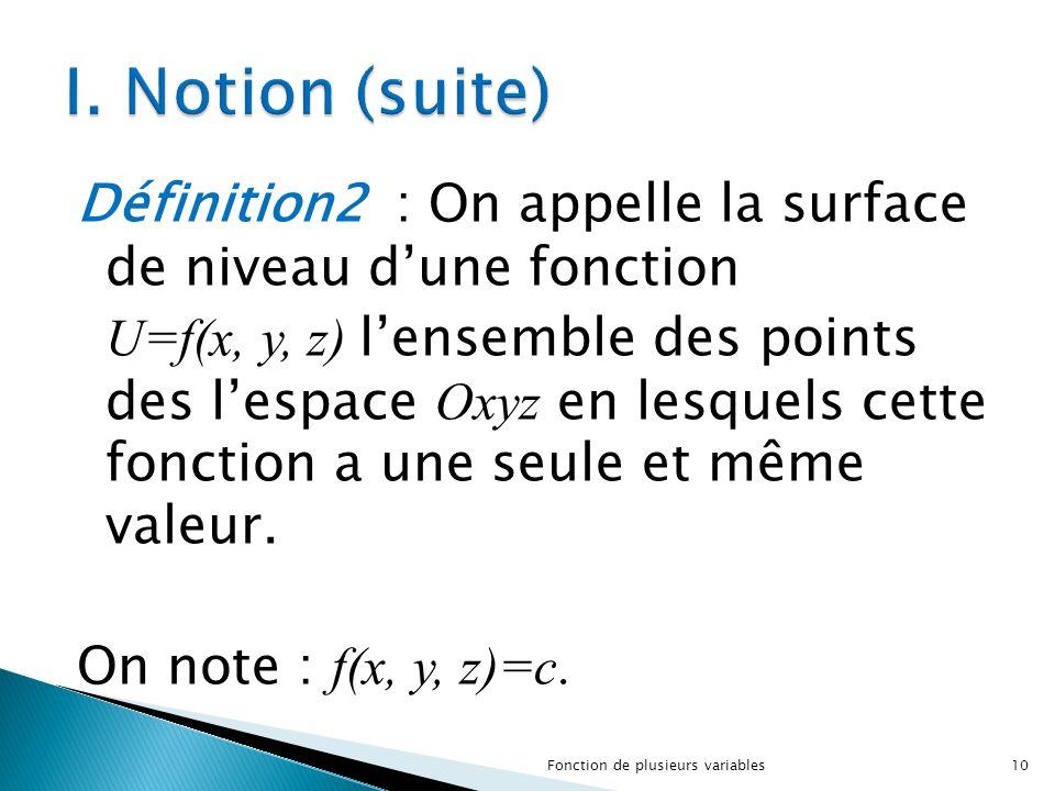 I. Notion (suite)