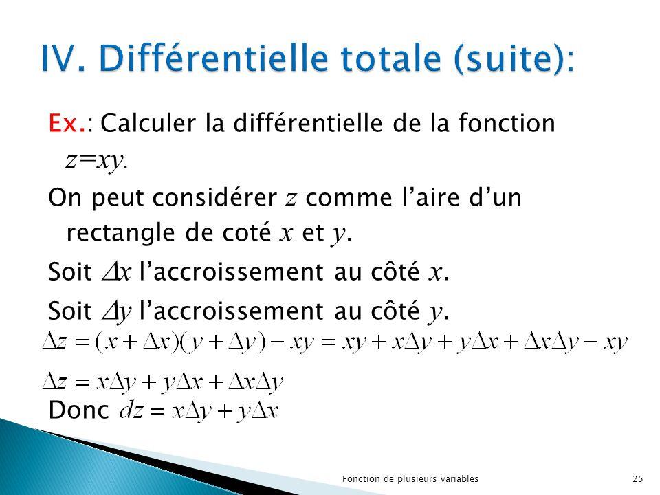 IV. Différentielle totale (suite):