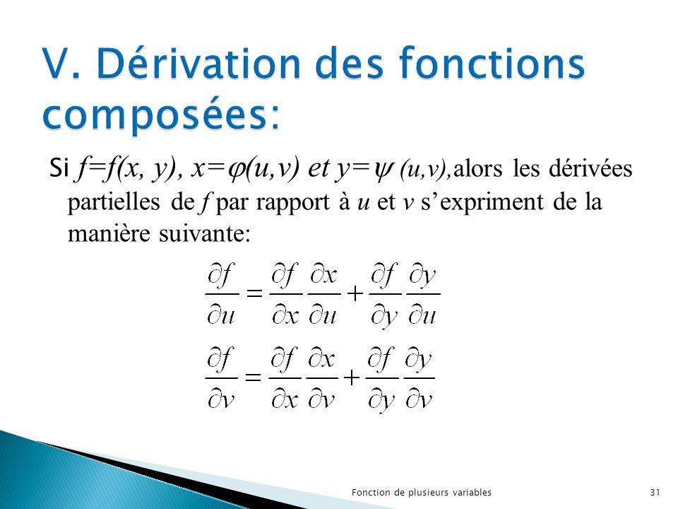 V. Dérivation des fonctions composées: