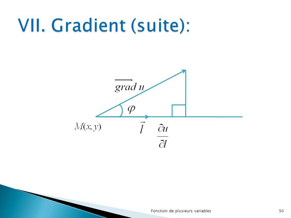 VII. Gradient (suite): Fonction de plusieurs variables