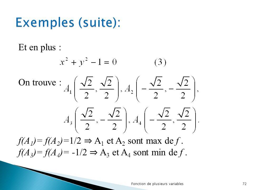 4/5/2017 Exemples (suite): Et en plus : On trouve : f(A1)= f(A2)=1/2 ⇒ A1 et A2 sont max de f . f(A3)= f(A4)= -1/2 ⇒ A3 et A4 sont min de f .