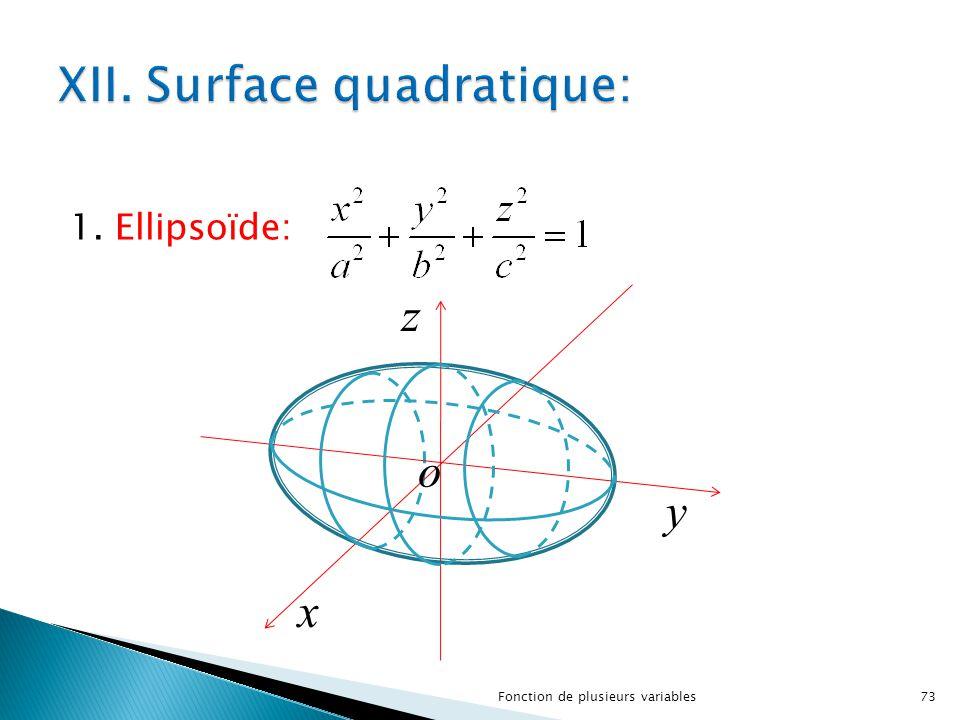 XII. Surface quadratique: