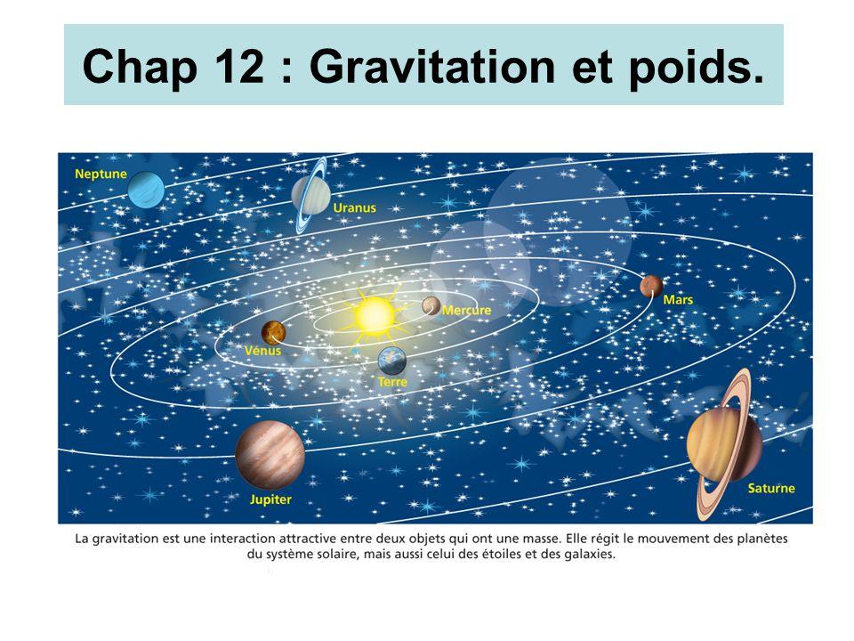 Chap 12 : Gravitation et poids.