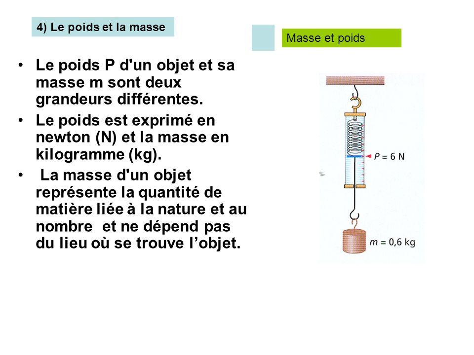 Le poids P d un objet et sa masse m sont deux grandeurs différentes.