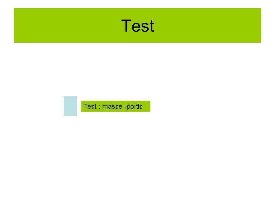 Test Test : masse -poids