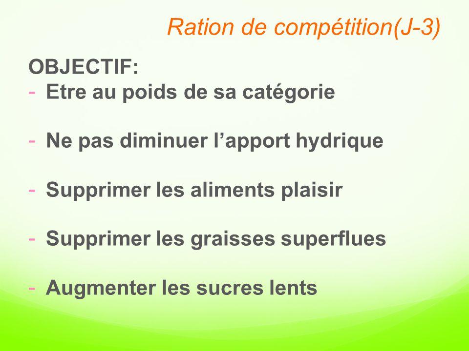 Ration de compétition(J-3)