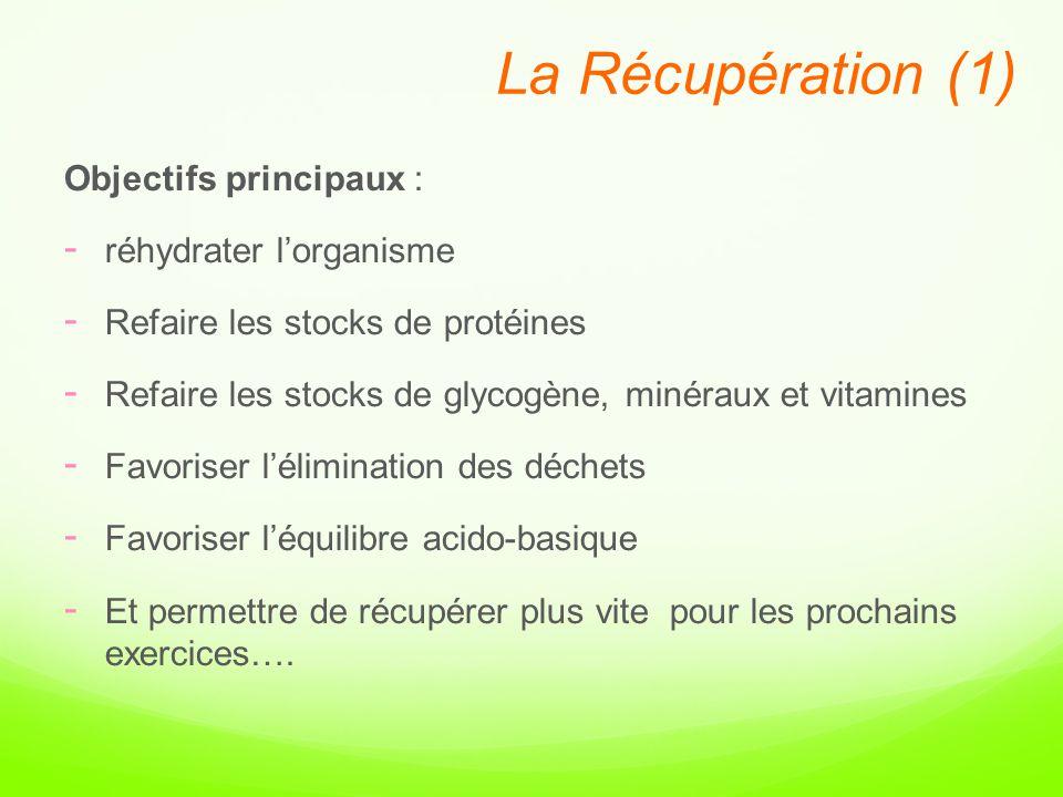 La Récupération (1) Objectifs principaux : réhydrater l'organisme