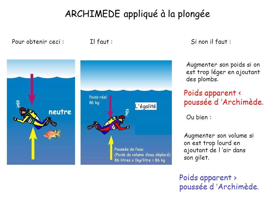 ARCHIMEDE appliqué à la plongée