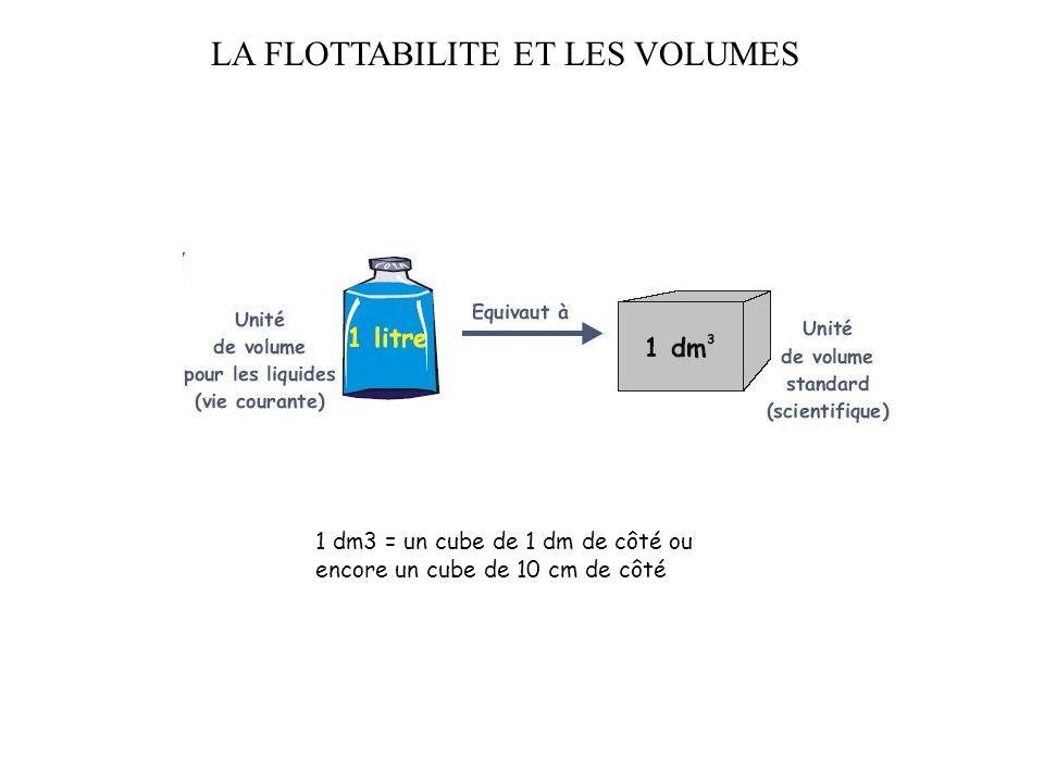 LA FLOTTABILITE ET LES VOLUMES