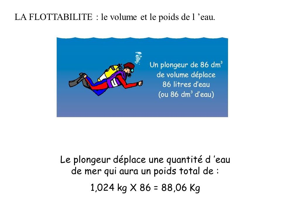 LA FLOTTABILITE : le volume et le poids de l 'eau.