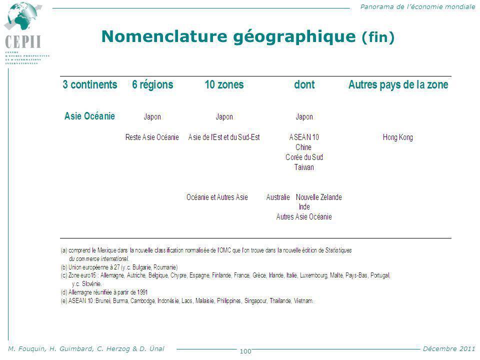 Nomenclature géographique (fin)